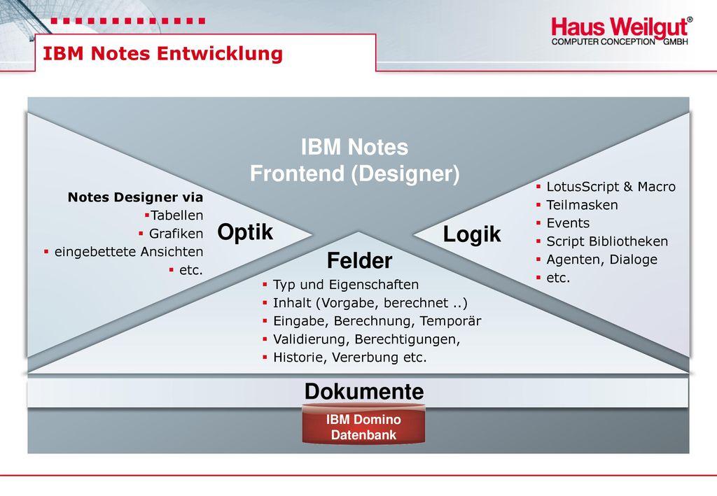 IBM Notes Frontend (Designer) Felder Dokumente