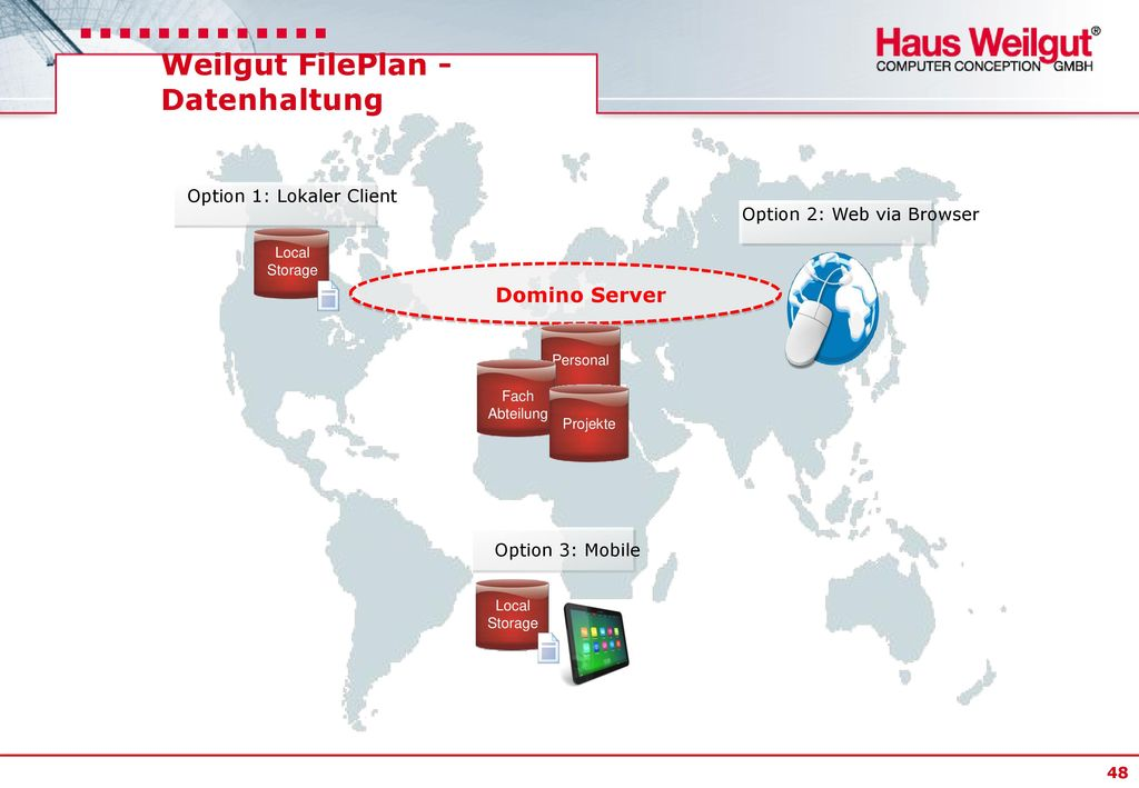 Weilgut FilePlan - Datenhaltung