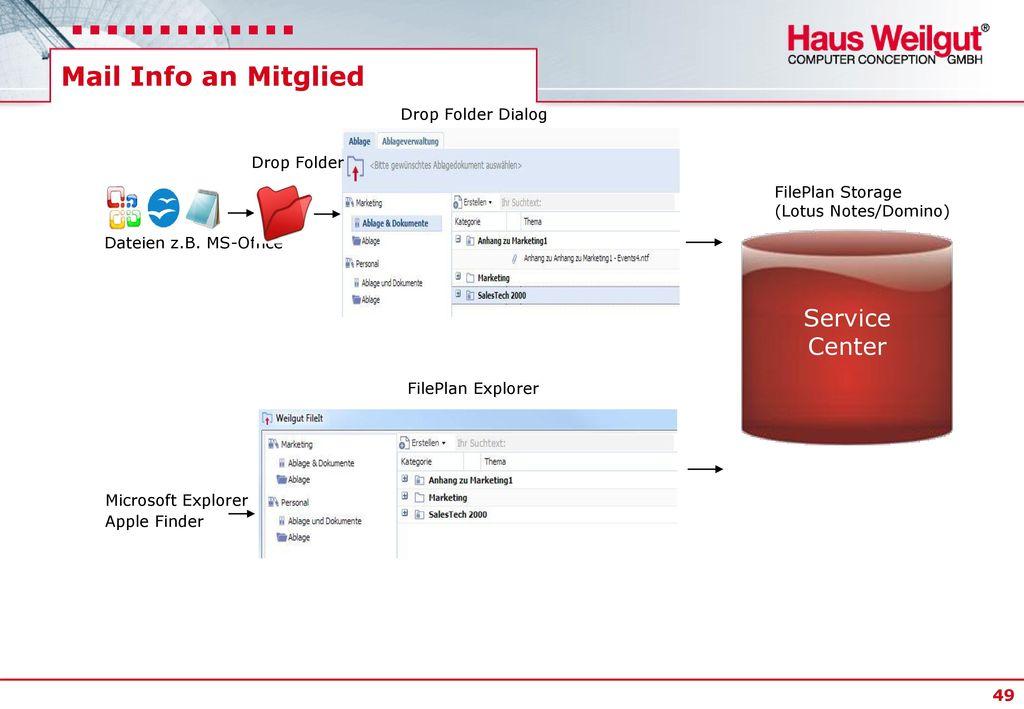Mail Info an Mitglied Service Center Drop Folder Dialog Drop Folder