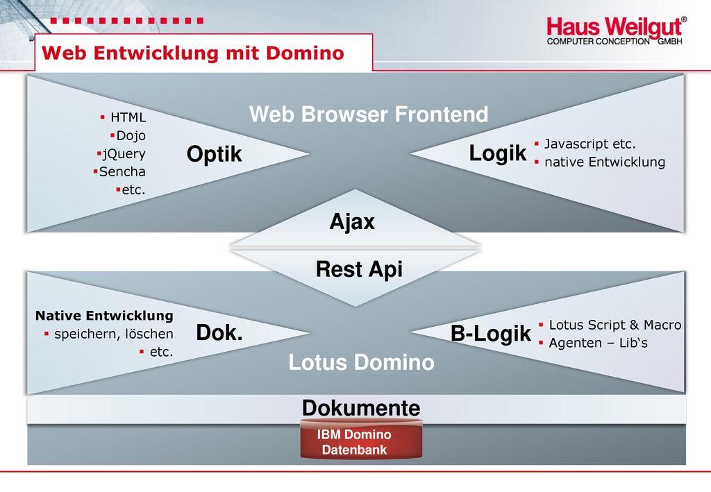 Web Entwicklung mit Domino