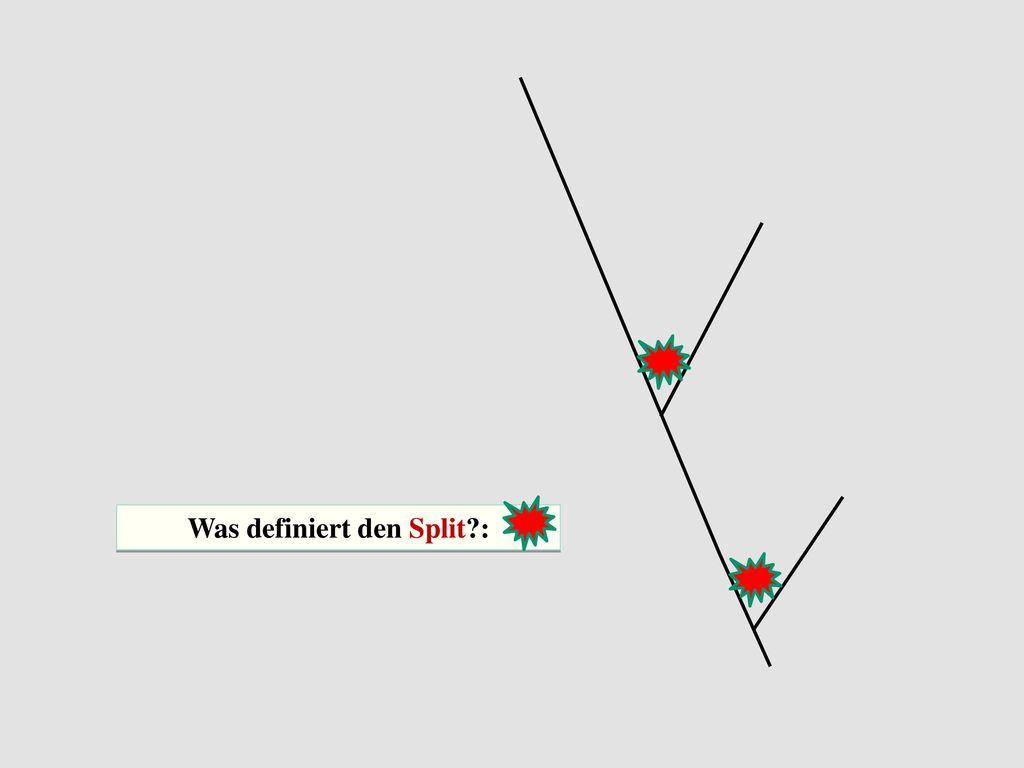Was definiert den Split :