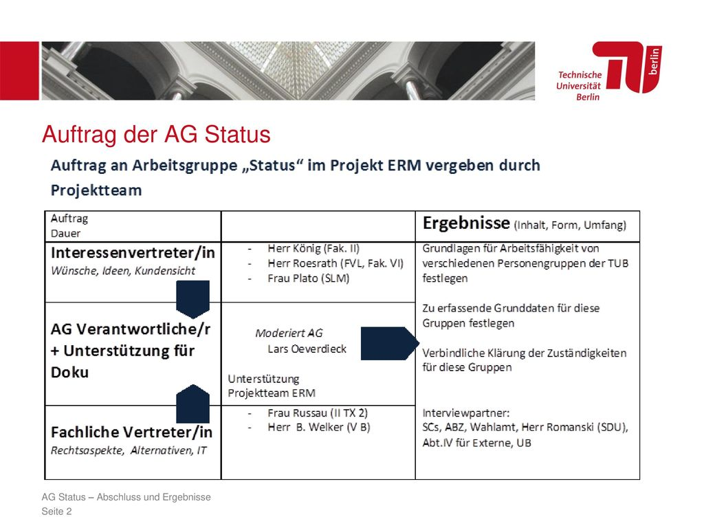 Groß Universität Powerpoint Vorlage Galerie - Entry Level Resume ...