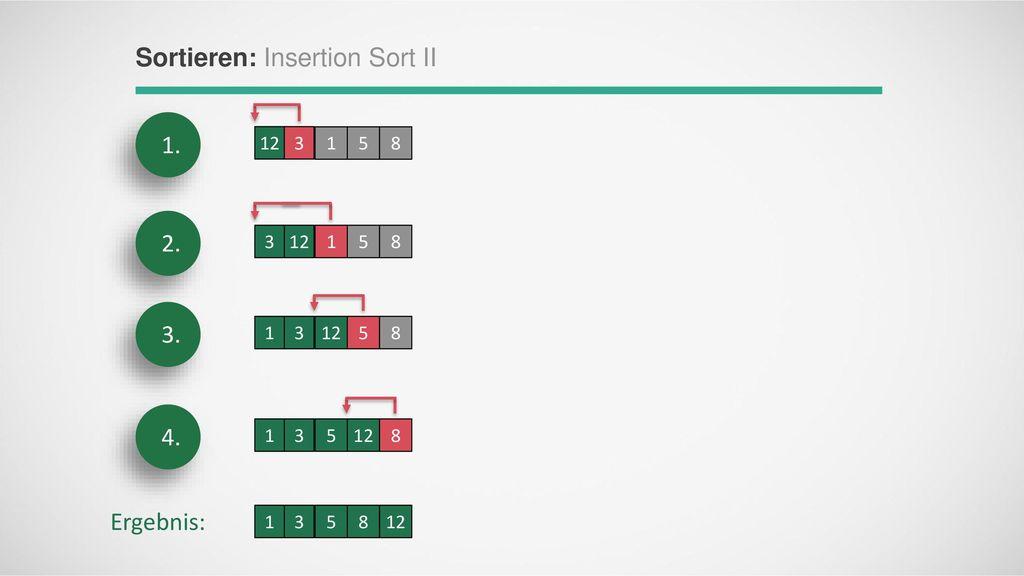 Sortieren: Insertion Sort II
