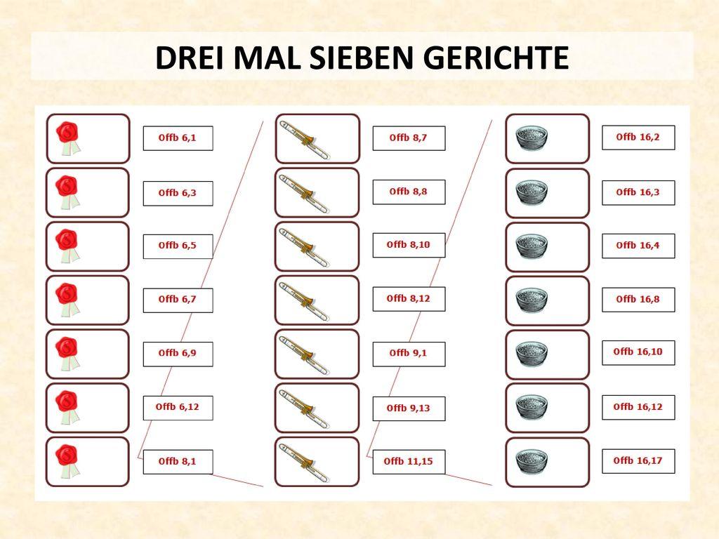 DREI MAL SIEBEN GERICHTE