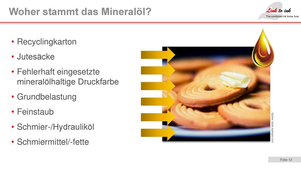 Woher stammt das Mineralöl