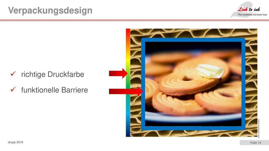 Verpackungsdesign ü richtige Druckfarbe ü funktionelle Barriere