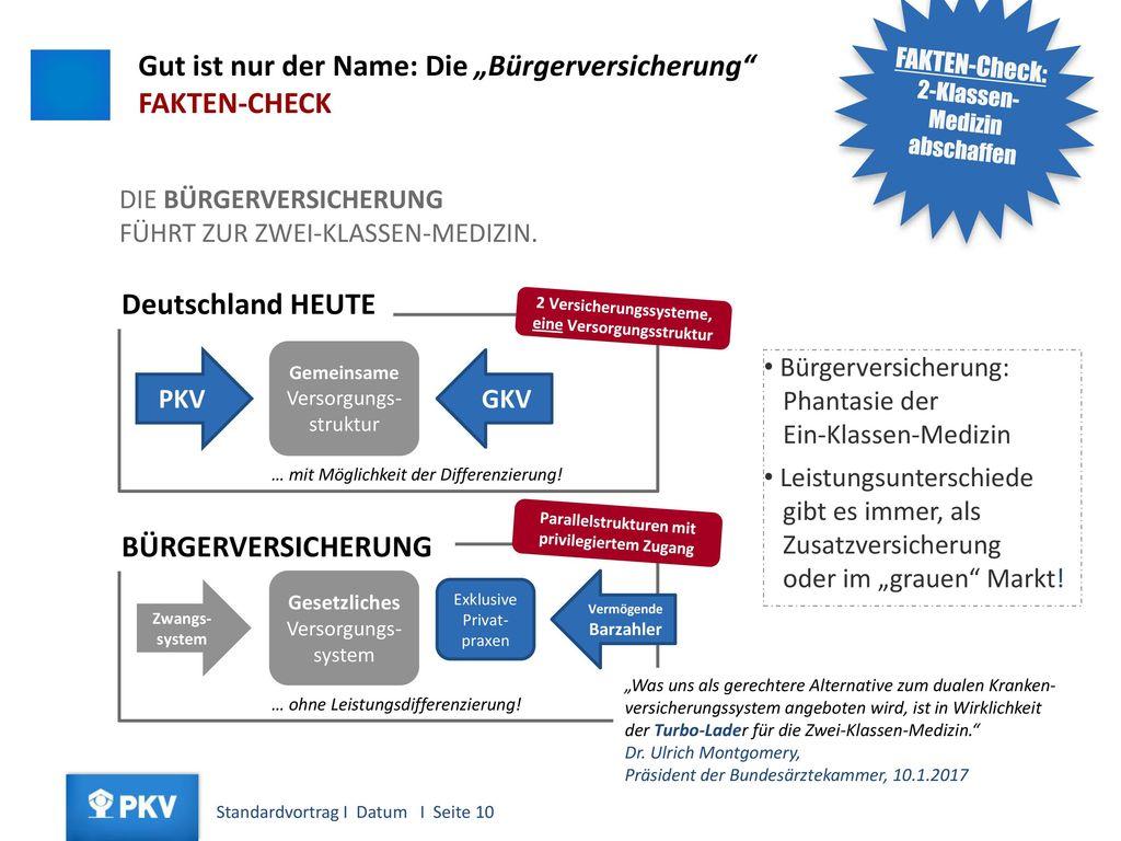 Die Bürgerversicherung erhöht die Arbeitgeberbelastung in Deutschland.