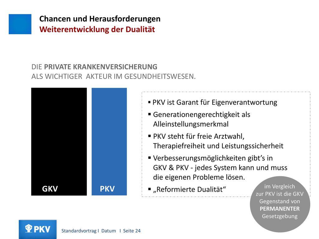 PKV PKV alleine Chancen und Herausforderungen PKV-Reformagenda