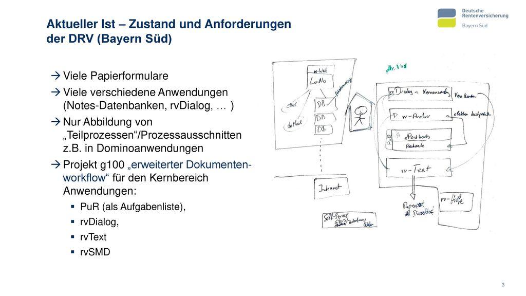 Aktueller Ist – Zustand und Anforderungen der DRV (Bayern Süd)