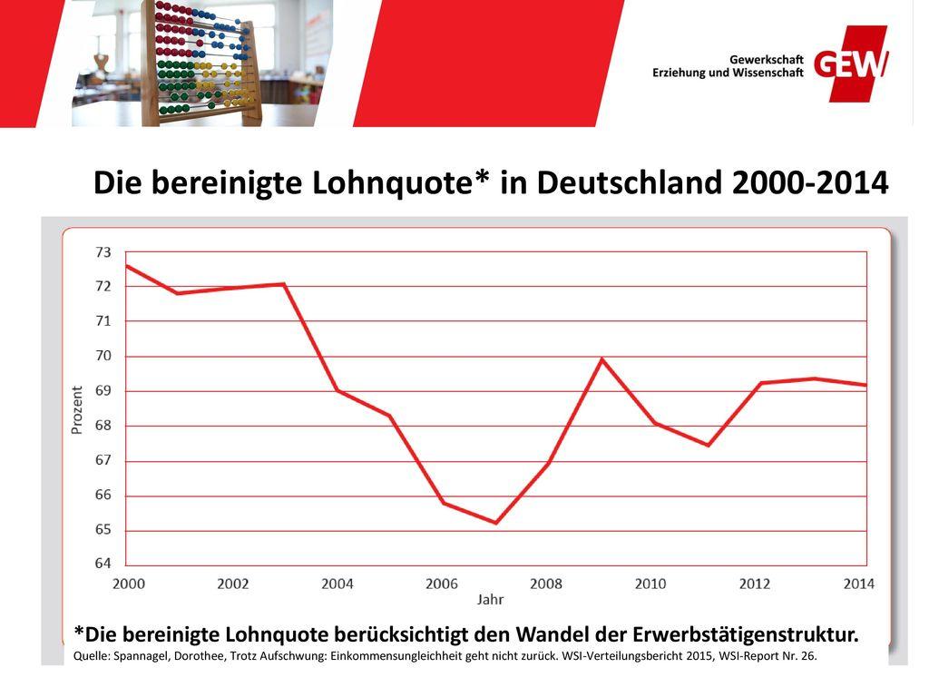 Die bereinigte Lohnquote* in Deutschland 2000-2014