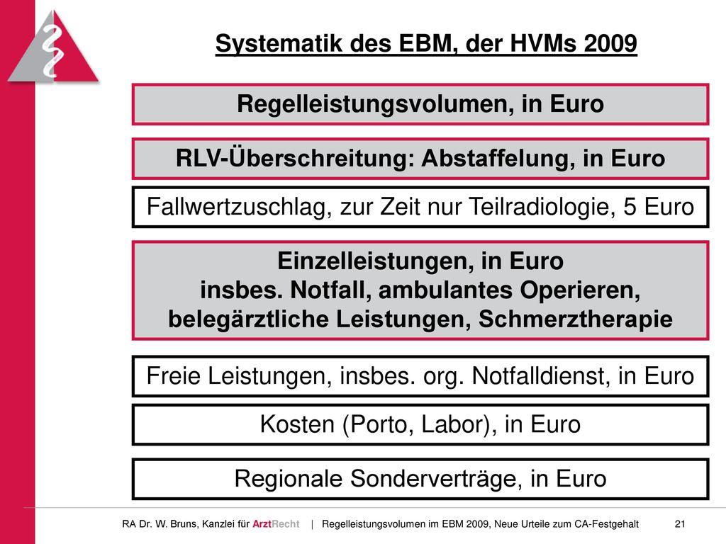 Systematik des EBM, der HVMs 2009