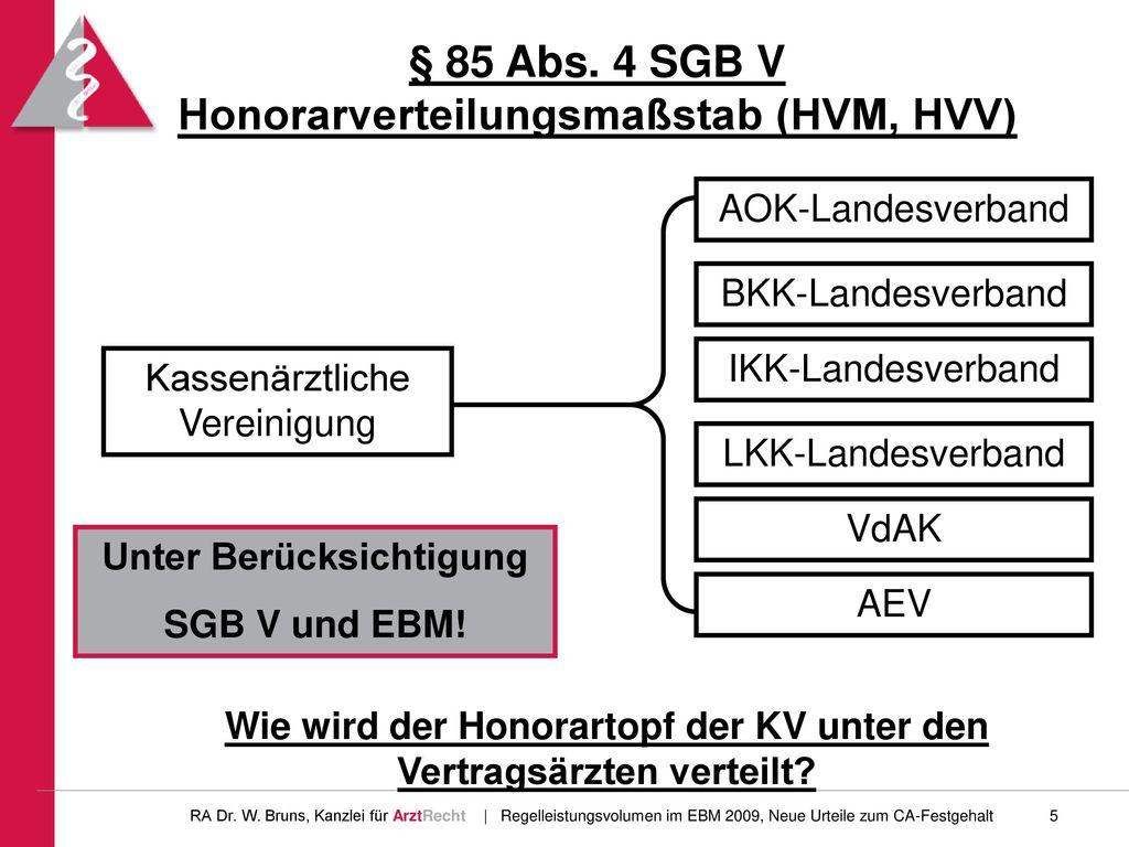 § 85 Abs. 4 SGB V Honorarverteilungsmaßstab (HVM, HVV)