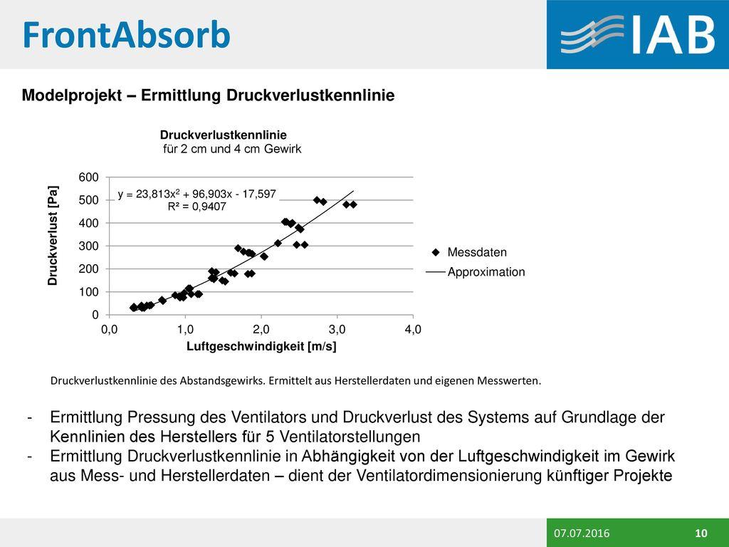 FrontAbsorb Modelprojekt – Ermittlung Druckverlustkennlinie