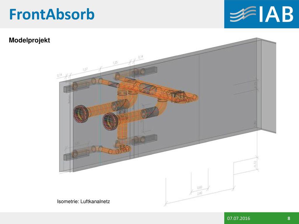 FrontAbsorb Isometrie Versuchsaufbau (schematisch), Messkonzept