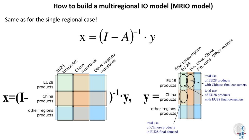 How to build a multiregional IO model (MRIO model)