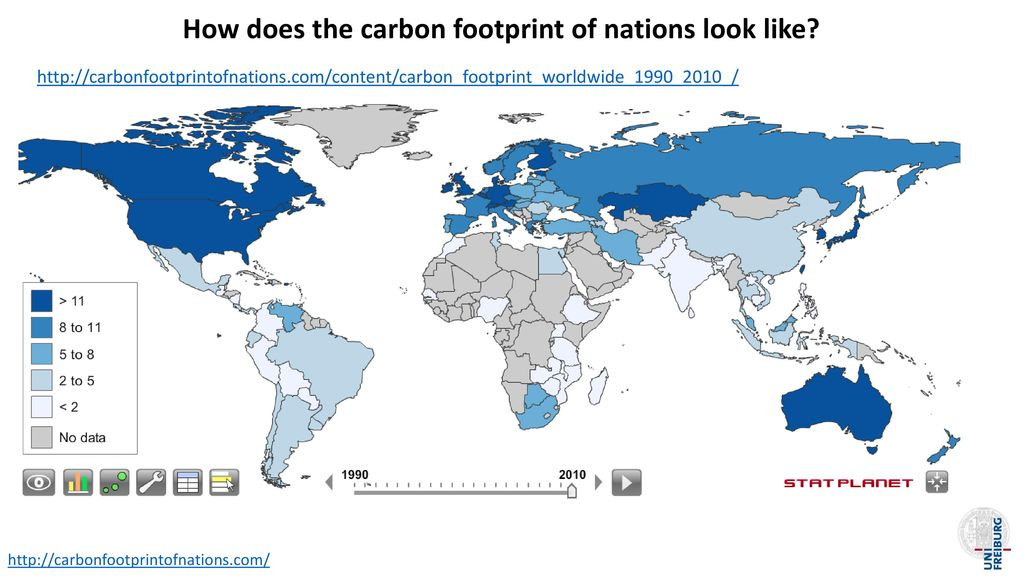 How does the carbon footprint of nations look like