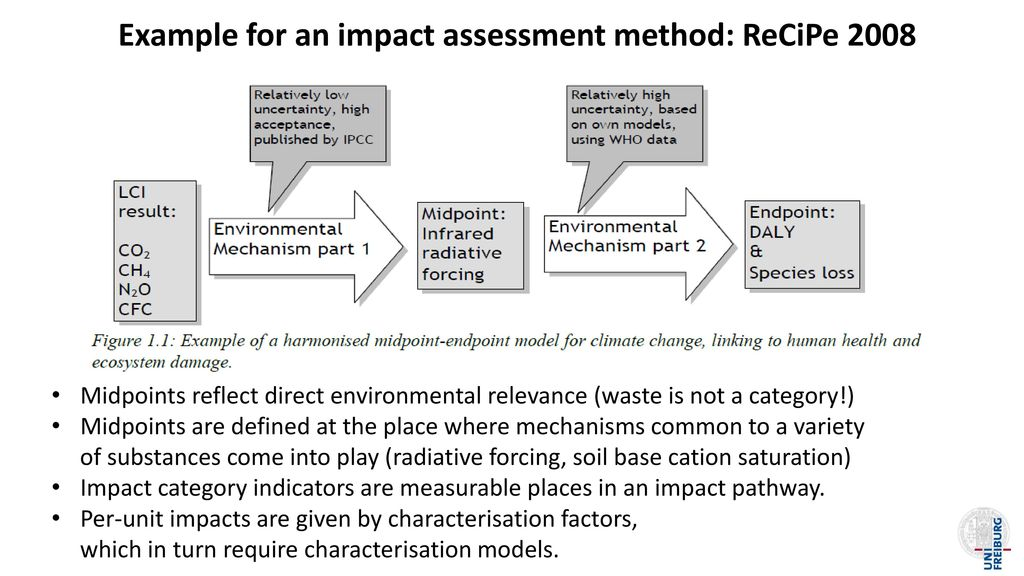 Example for an impact assessment method: ReCiPe 2008