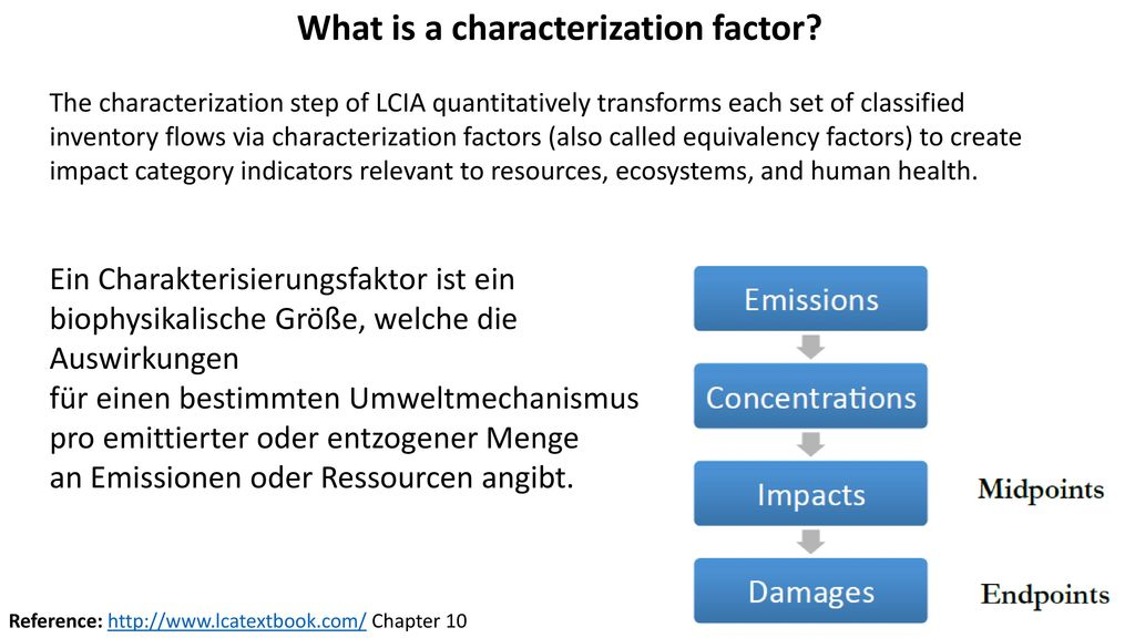 What is a characterization factor