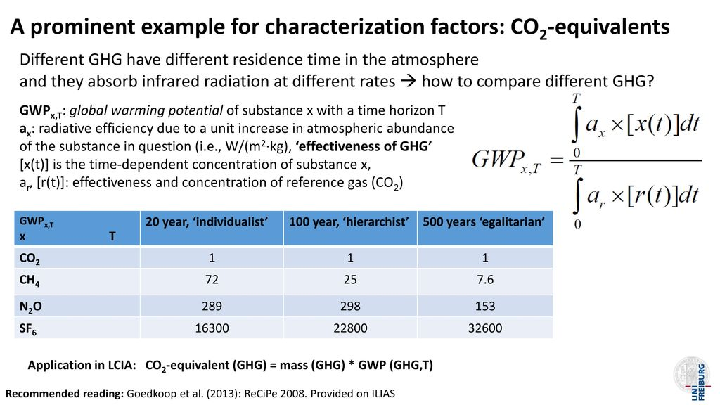A prominent example for characterization factors: CO2-equivalents