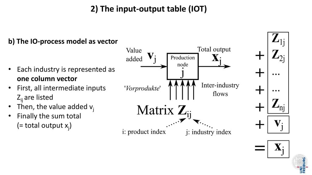 2) The input-output table (IOT)