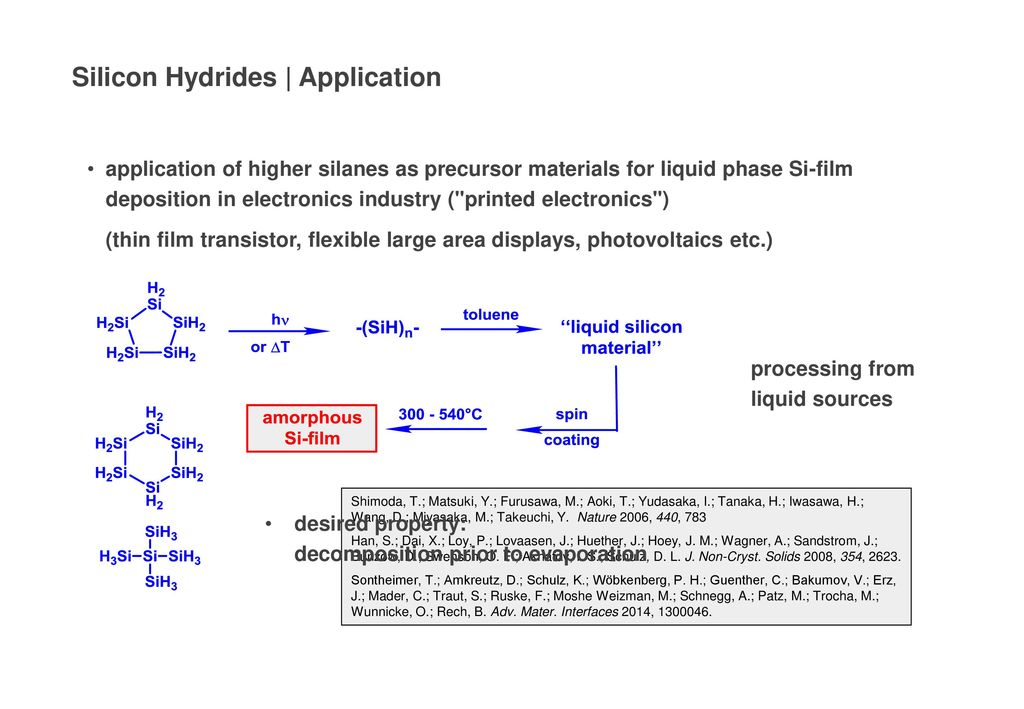 Silicon Hydrides | Application