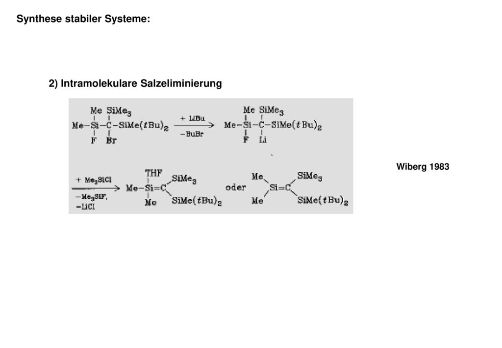 Synthese stabiler Systeme: