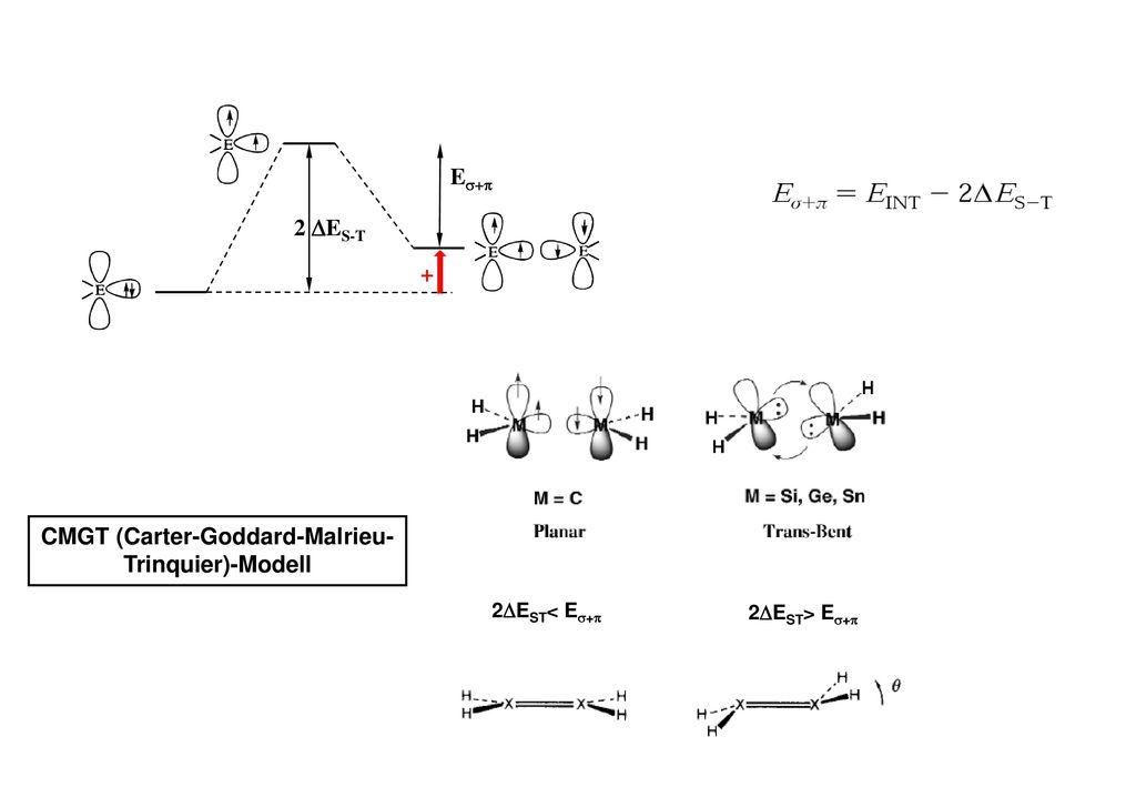 CMGT (Carter-Goddard-Malrieu-Trinquier)-Modell