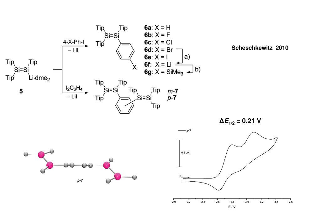 Scheschkewitz 2010 ΔE1/2 = 0.21 V