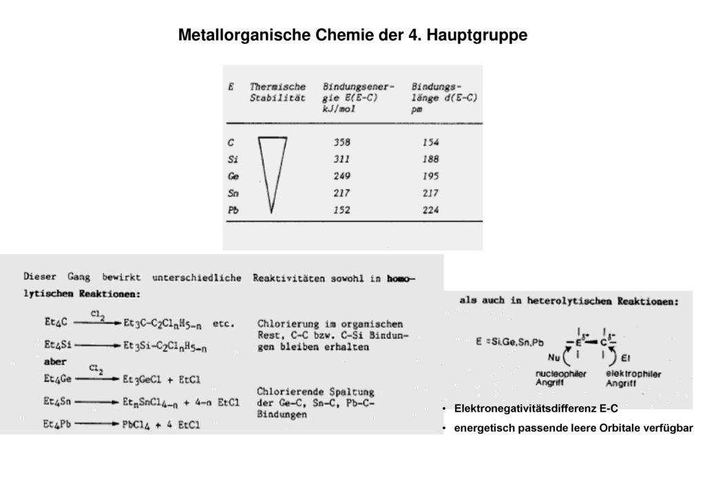 Metallorganische Chemie der 4. Hauptgruppe