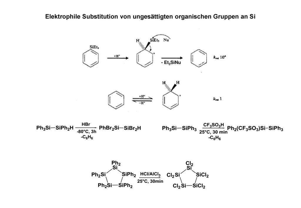 Elektrophile Substitution von ungesättigten organischen Gruppen an Si