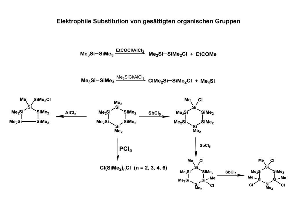 Elektrophile Substitution von gesättigten organischen Gruppen