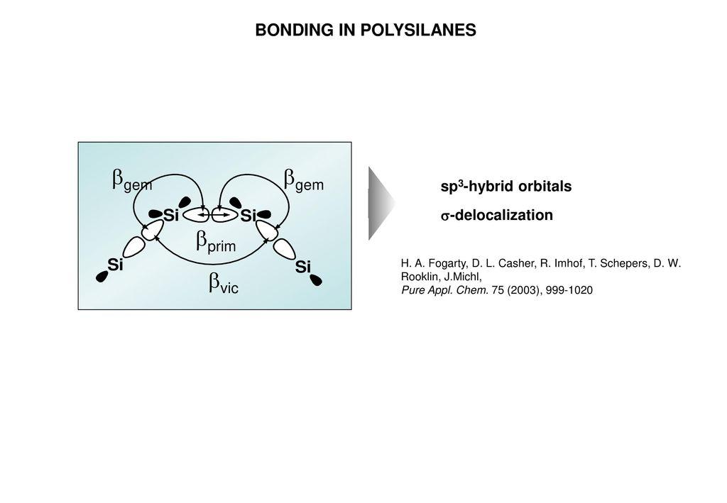 BONDING IN POLYSILANES
