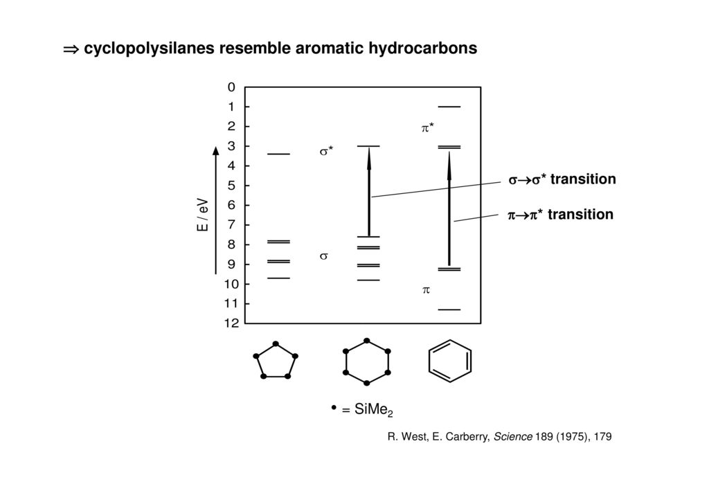 • = SiMe2  cyclopolysilanes resemble aromatic hydrocarbons