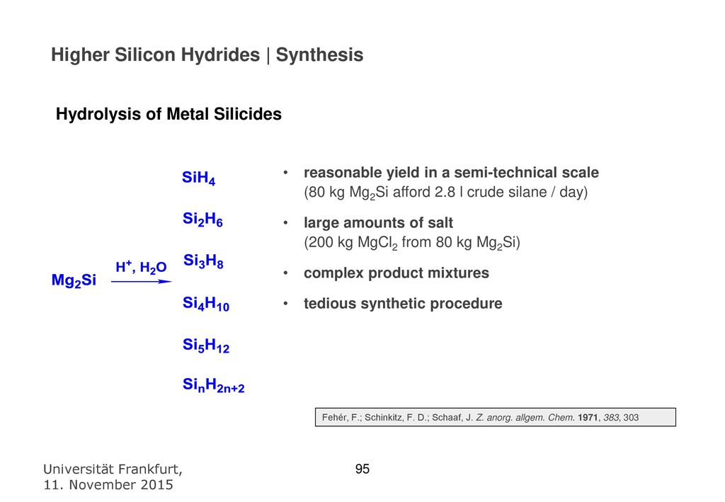 Higher Silicon Hydrides | Synthesis