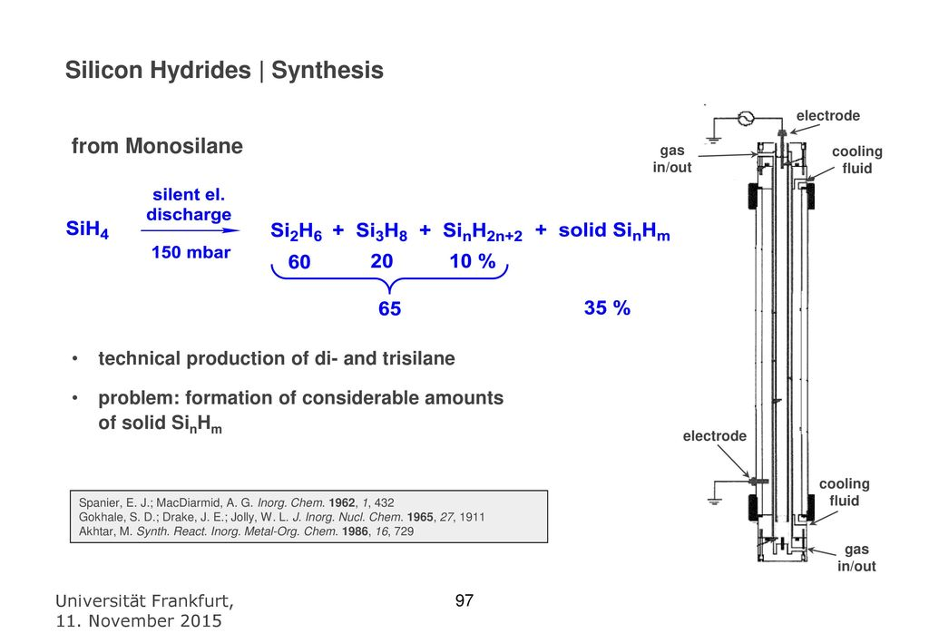 Silicon Hydrides | Synthesis