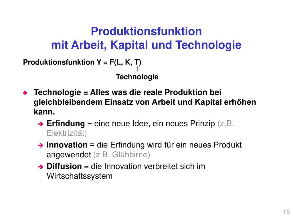 Produktionsfunktion mit Arbeit, Kapital und Technologie