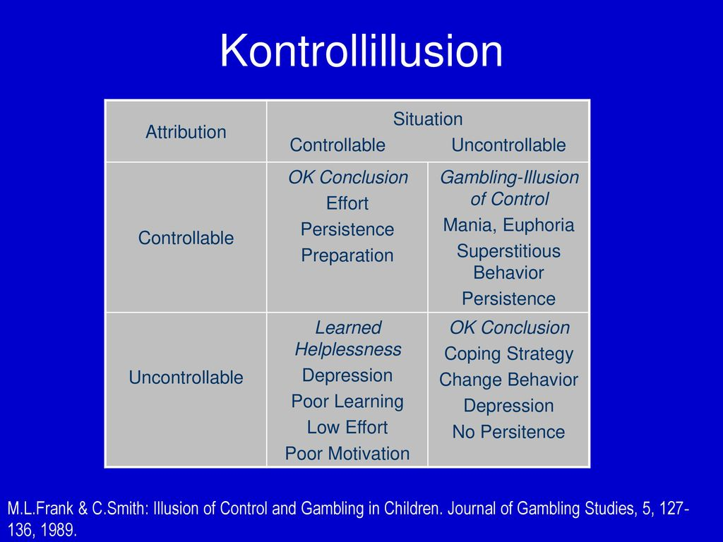 Kontrollillusion Attribution Situation Controllable Uncontrollable