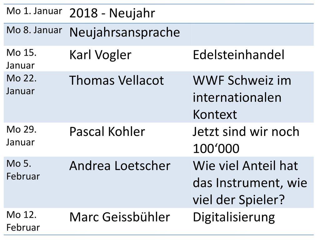 WWF Schweiz im internationalen Kontext