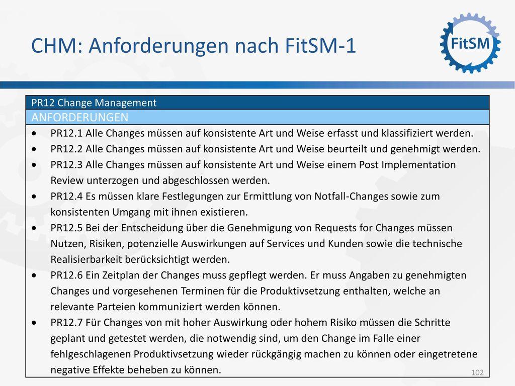 CHM: Anforderungen nach FitSM-1