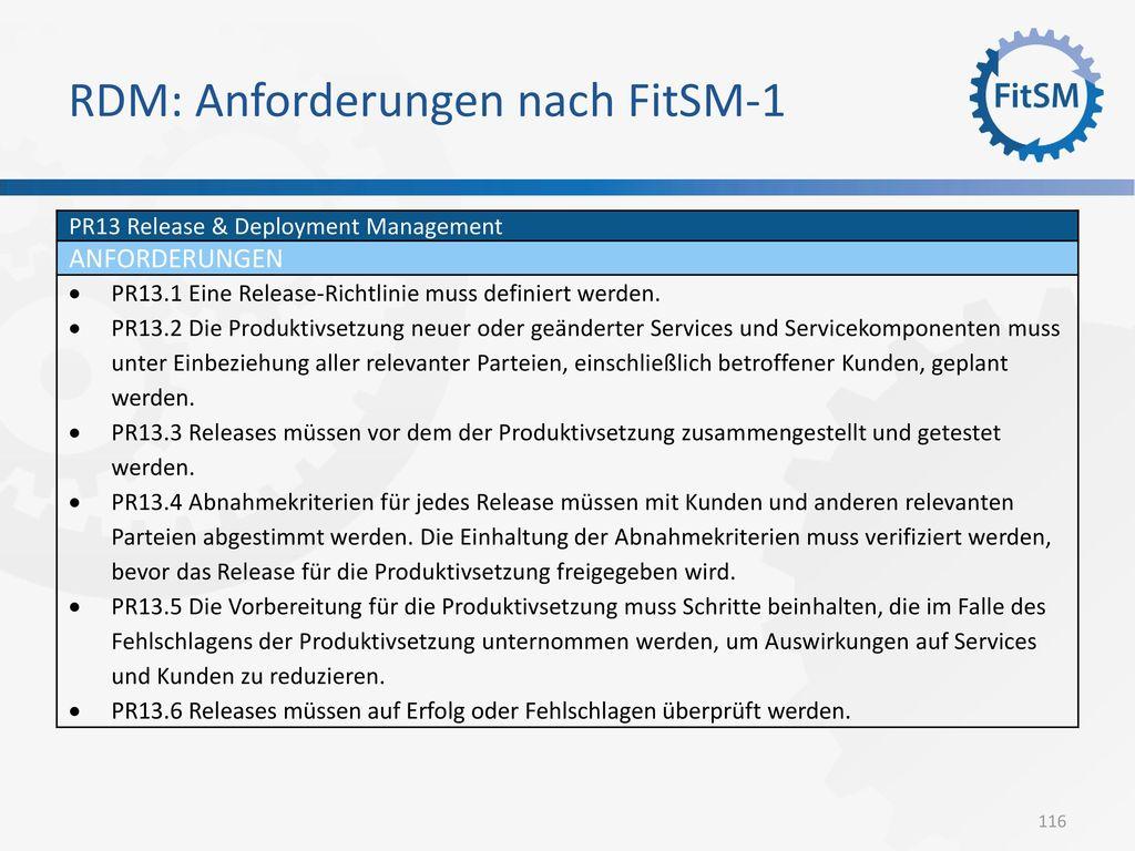 RDM: Anforderungen nach FitSM-1