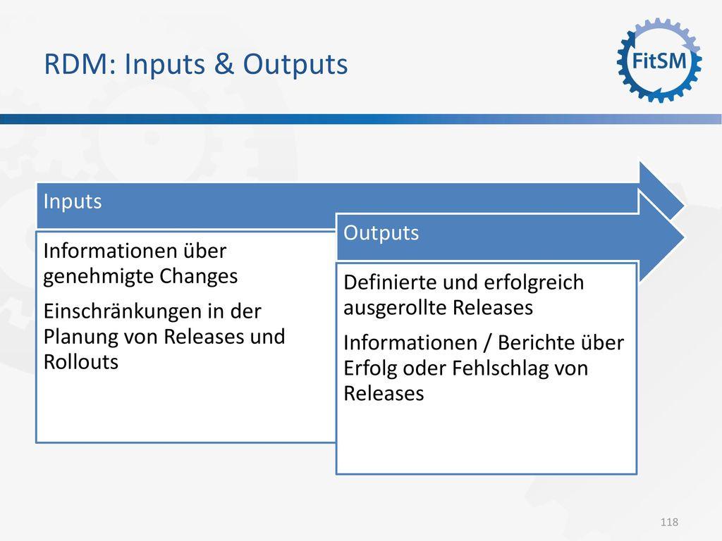 RDM: Inputs & Outputs Inputs Outputs