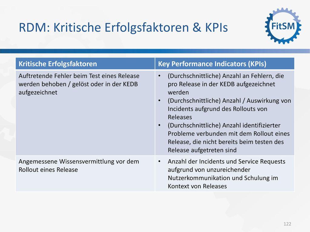 RDM: Kritische Erfolgsfaktoren & KPIs