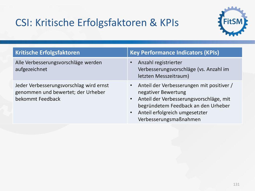 CSI: Kritische Erfolgsfaktoren & KPIs
