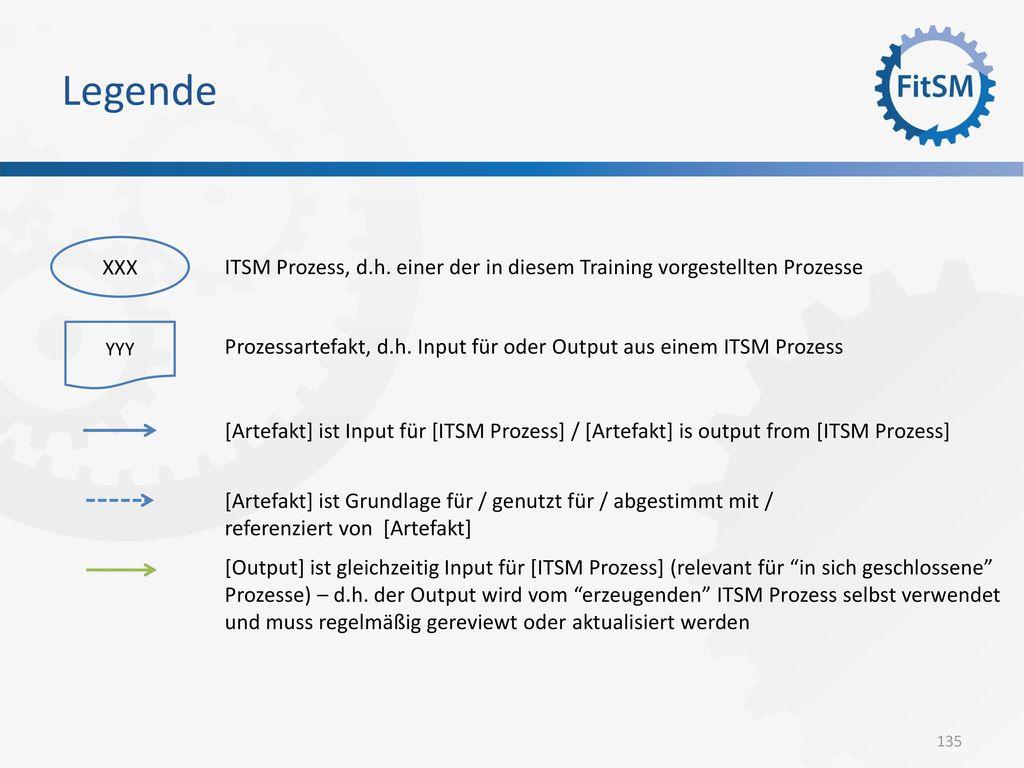 Legende XXX. ITSM Prozess, d.h. einer der in diesem Training vorgestellten Prozesse. YYY.