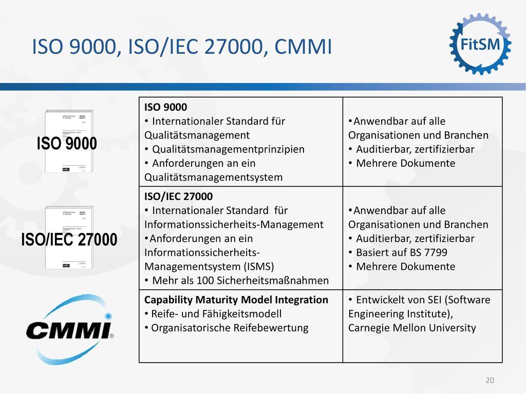 ISO 9000, ISO/IEC 27000, CMMI ISO 9000 ISO/IEC 27000 ISO 9000