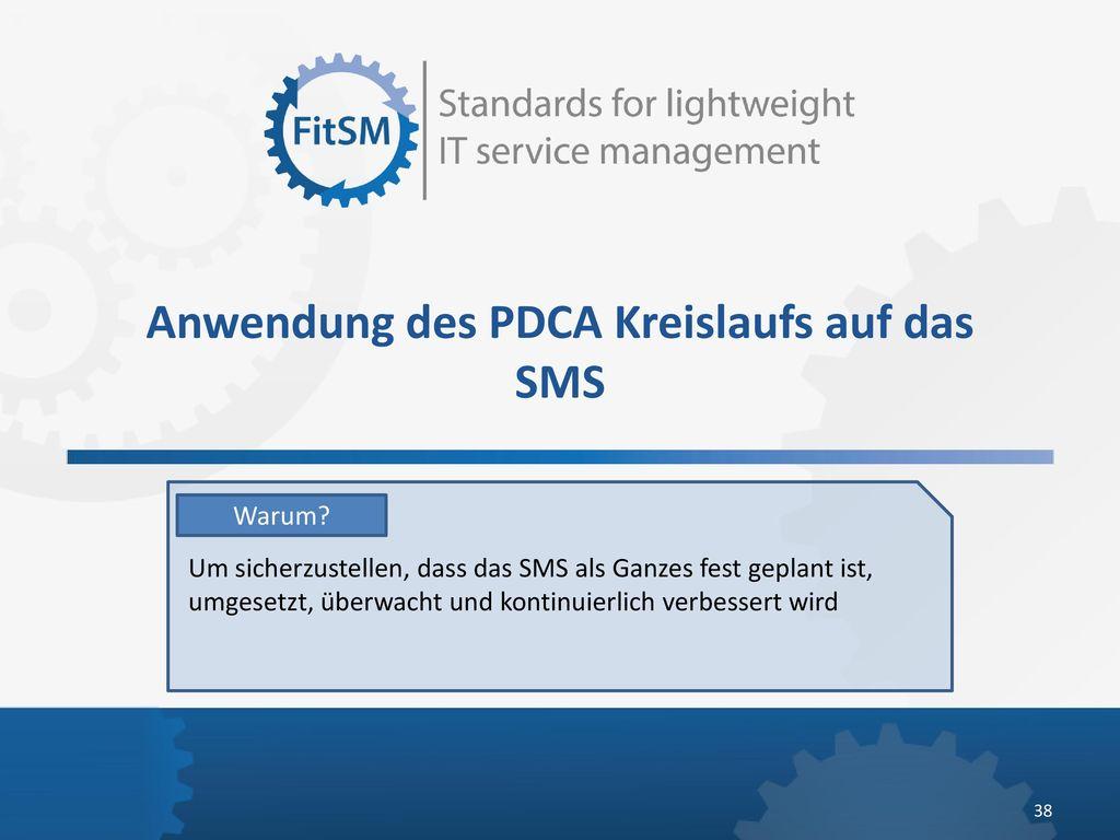 Anwendung des PDCA Kreislaufs auf das SMS