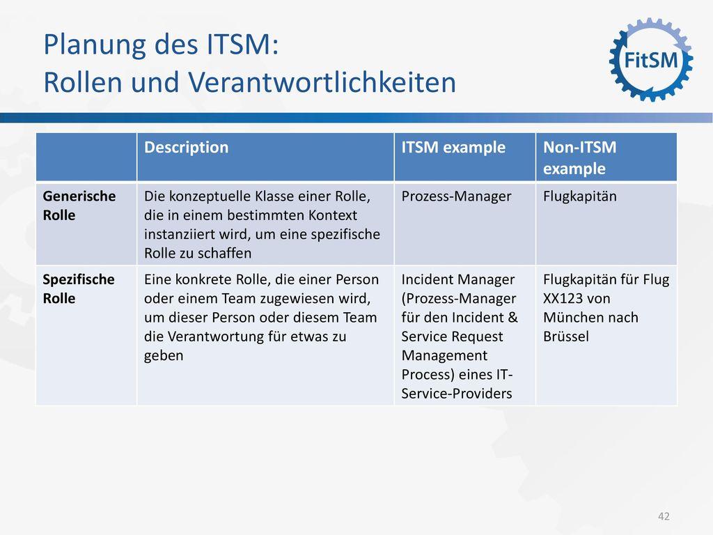 Planung des ITSM: Rollen und Verantwortlichkeiten