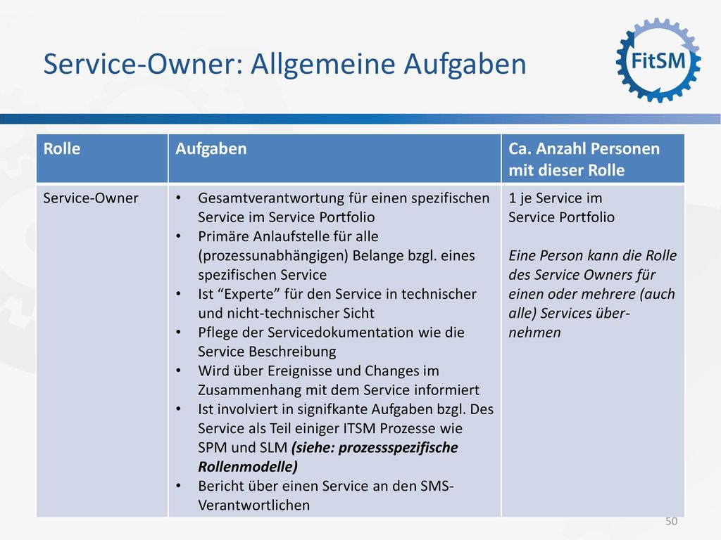 Service-Owner: Allgemeine Aufgaben