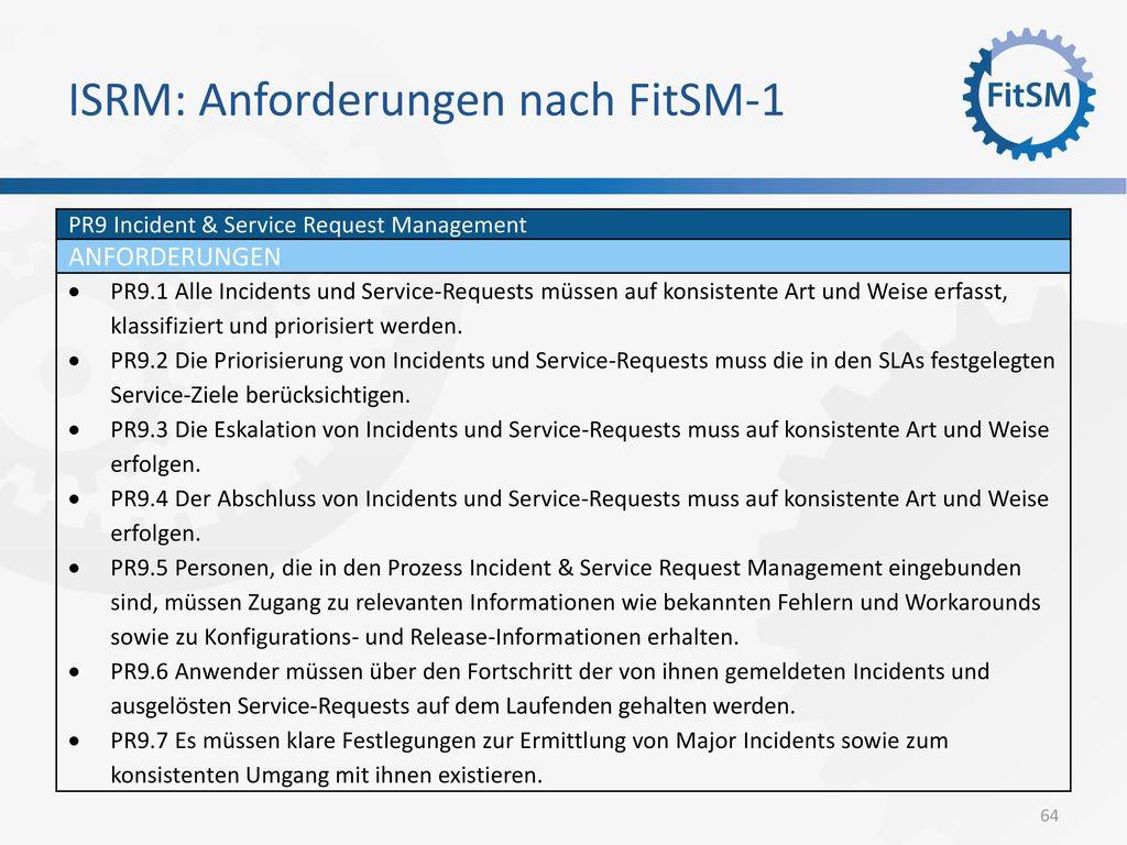 ISRM: Anforderungen nach FitSM-1