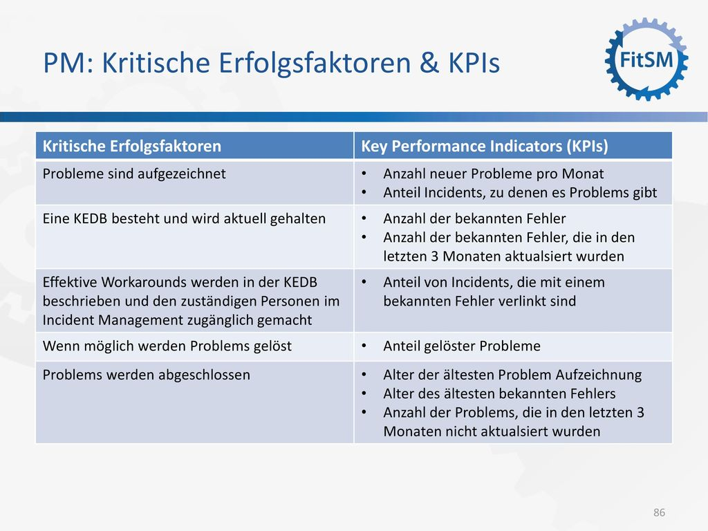 PM: Kritische Erfolgsfaktoren & KPIs